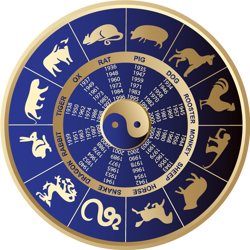 Calculator: Chinese astrology